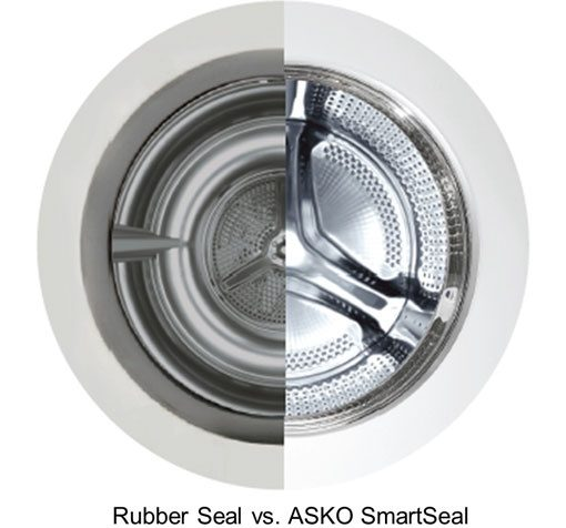 Rubber Seal and SteelSeal