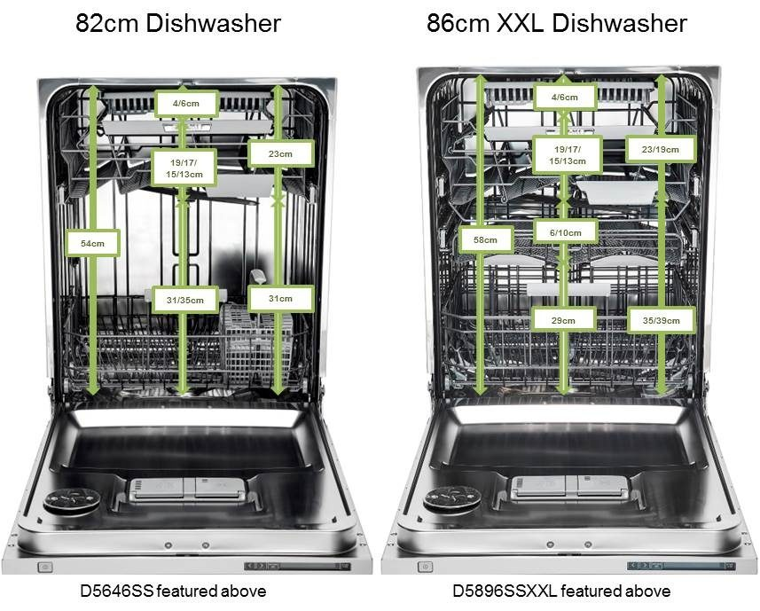 Compare Asko 86cm and 82cm dishwashers