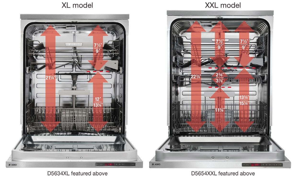 You can load more dishes into an ASKO dishwasher than in any other dishwasher in the world